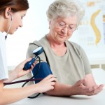 Hypertension: Are you at risk?