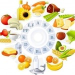 Vitamins and minerals to Regulate Menses