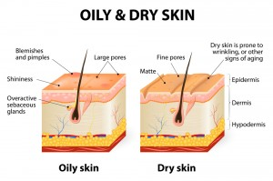 Oily Skin Do's and Don'ts