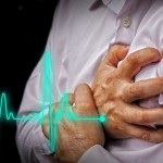 What's Your Heart Disease Risk?