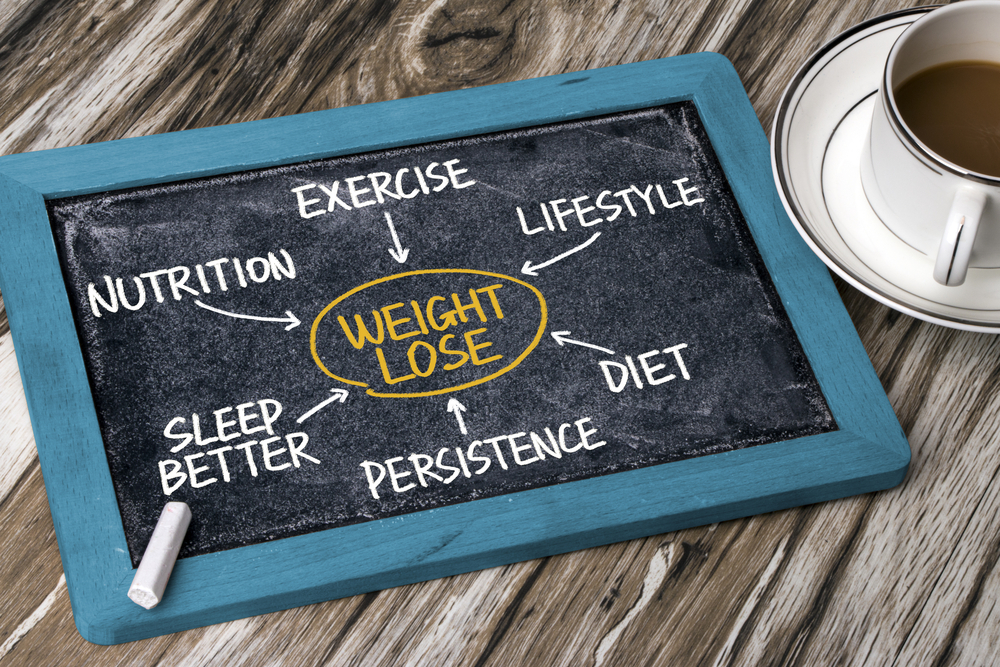 Things you need to consider in your weight loss plan