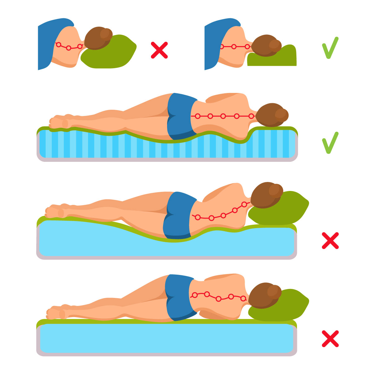 Ultimate Guide to Right Sleeping Position to avoid Health Problems