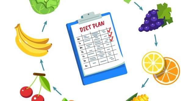 trending diet